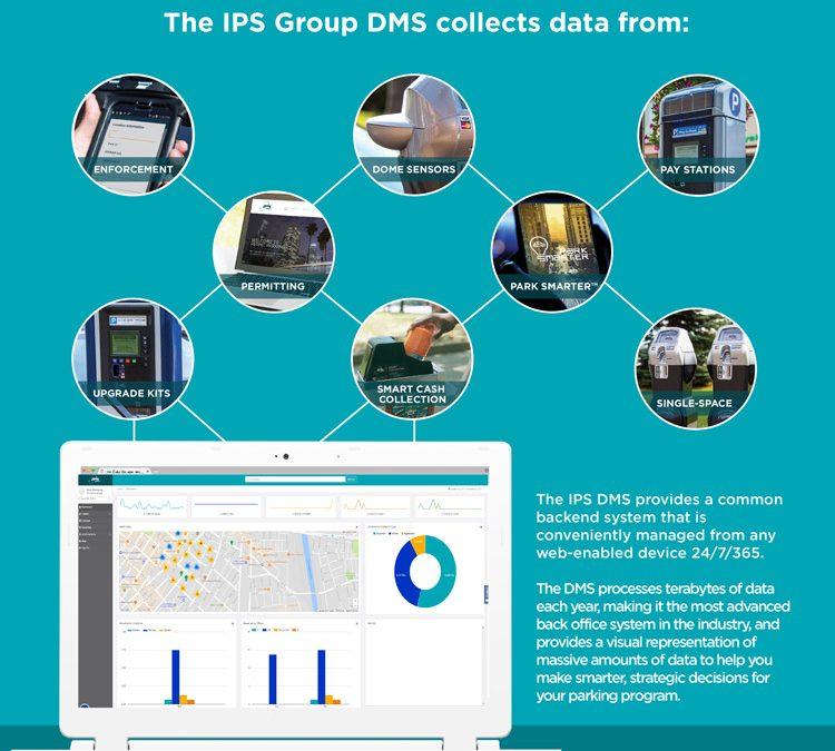 The IPS Data Management System Makes Parking Smarter